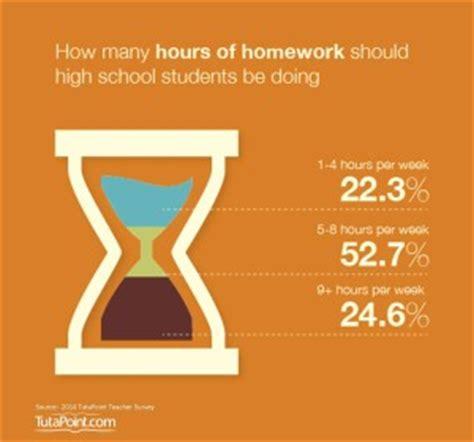 Should teachers assign homework on weekends? New Jersey